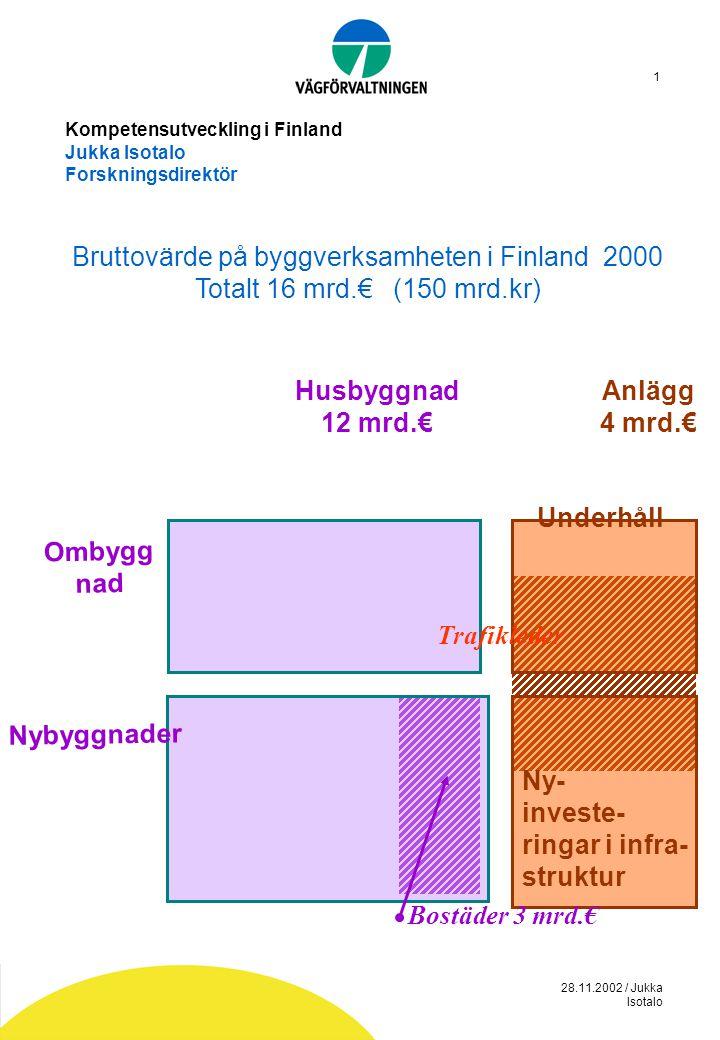 28.11.2002 / Jukka Isotalo 2 Kompetensutveckling i Finland Jukka Isotalo Forskningsdirektör NÄRHISTORISKA TRENDER  10 år sedan fanns det byggnadsavdelningar i Tekniska högskolor i H:fors, Tammerfors och Uleåborg Antalet studerande ca.