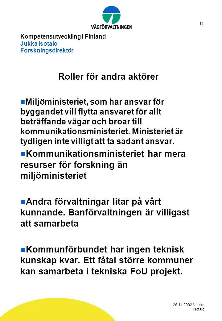 28.11.2002 / Jukka Isotalo 14 Kompetensutveckling i Finland Jukka Isotalo Forskningsdirektör Roller för andra aktörer  Miljöministeriet, som har ansv