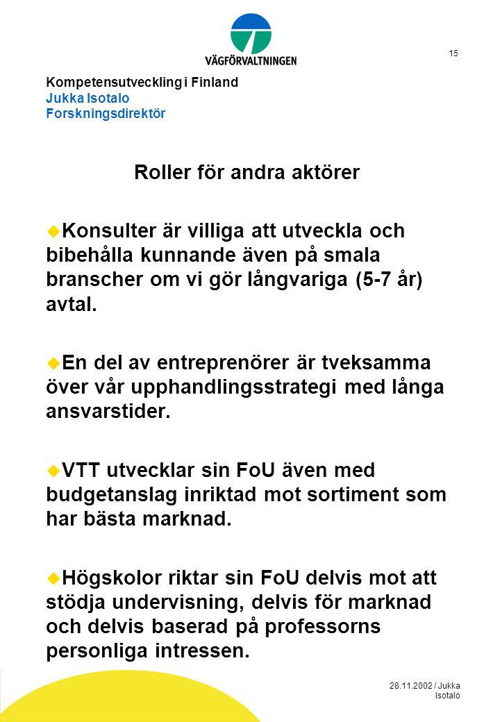 28.11.2002 / Jukka Isotalo 15 Kompetensutveckling i Finland Jukka Isotalo Forskningsdirektör Roller för andra aktörer  Konsulter är villiga att utvec