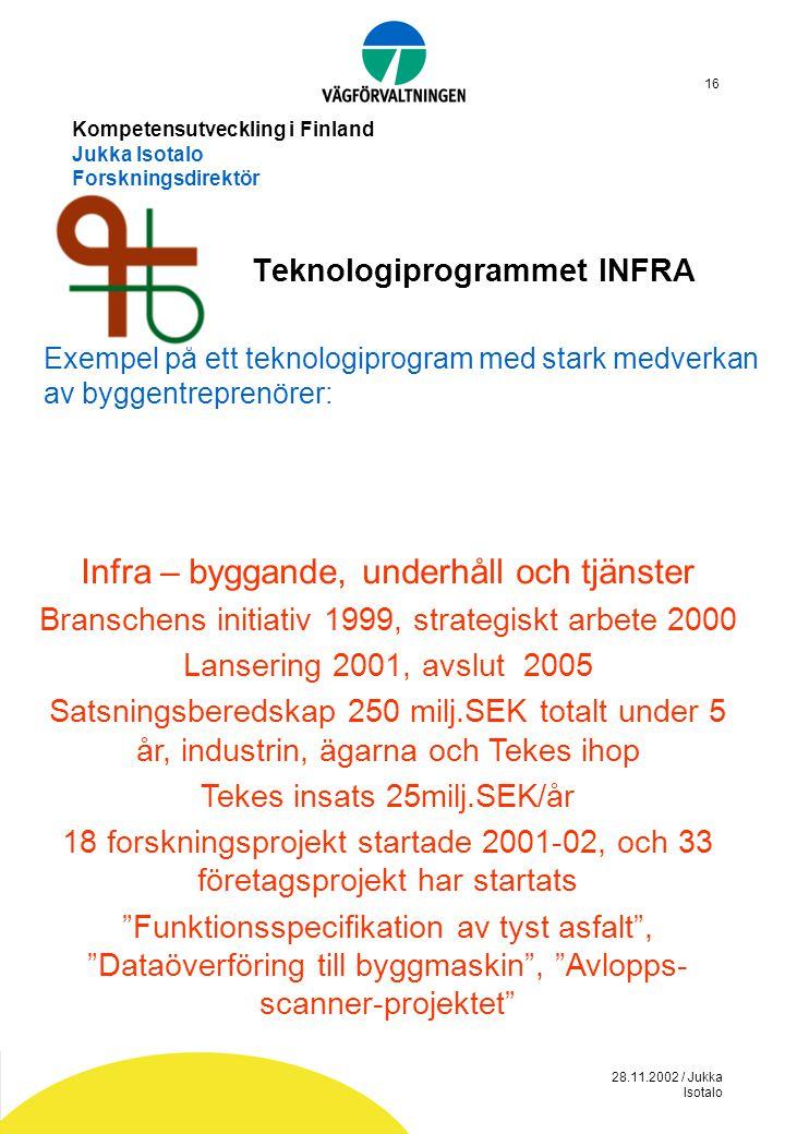 28.11.2002 / Jukka Isotalo 16 Kompetensutveckling i Finland Jukka Isotalo Forskningsdirektör Teknologiprogrammet INFRA Exempel på ett teknologiprogram