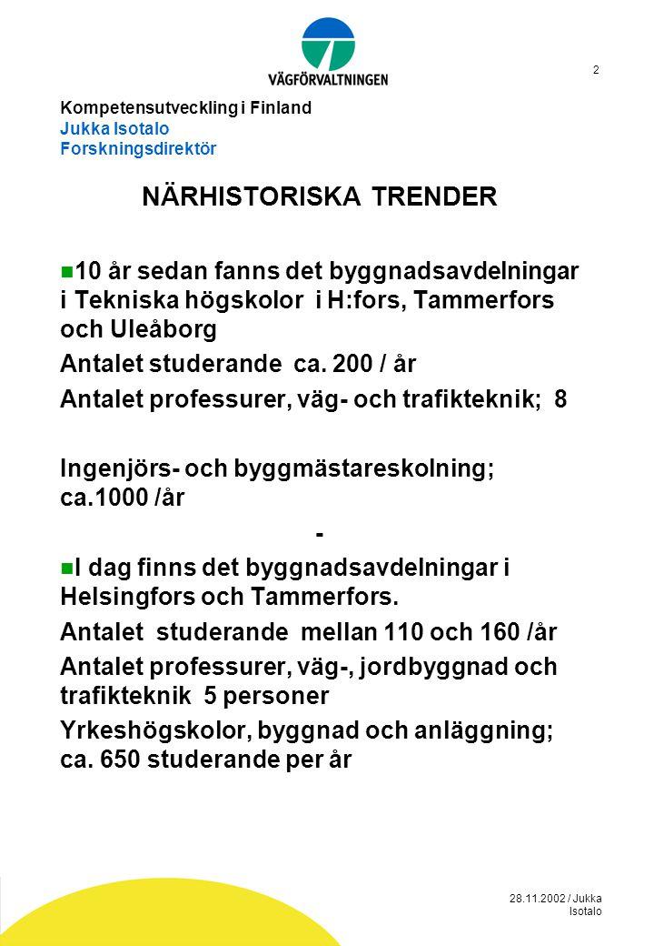28.11.2002 / Jukka Isotalo 2 Kompetensutveckling i Finland Jukka Isotalo Forskningsdirektör NÄRHISTORISKA TRENDER  10 år sedan fanns det byggnadsavde