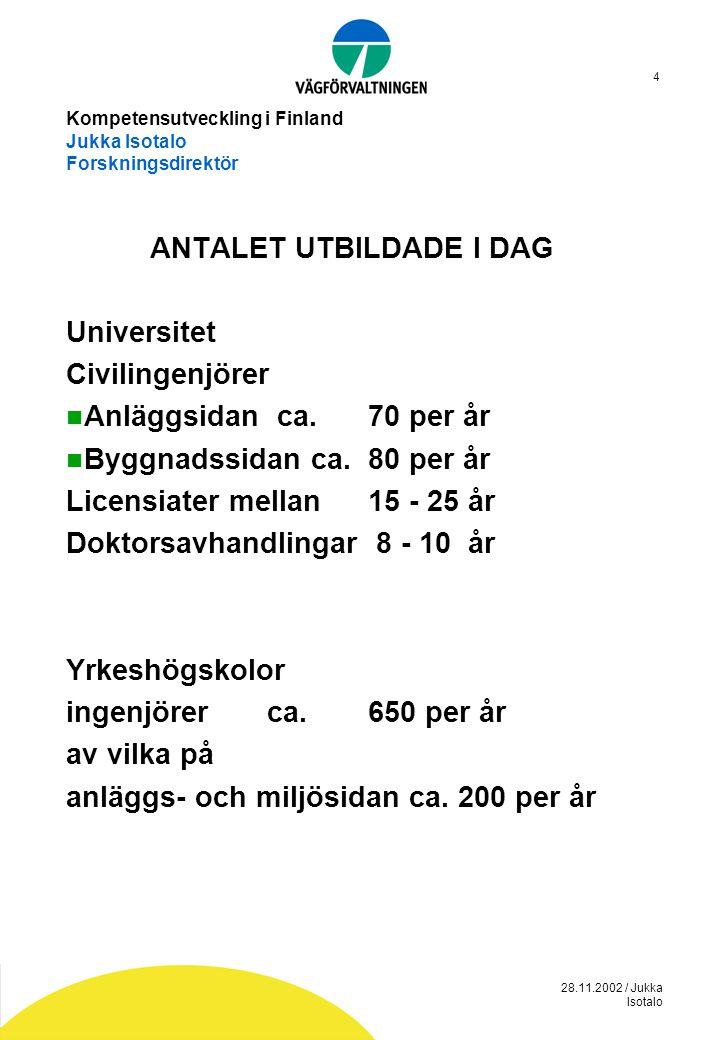 28.11.2002 / Jukka Isotalo 15 Kompetensutveckling i Finland Jukka Isotalo Forskningsdirektör Roller för andra aktörer  Konsulter är villiga att utveckla och bibehålla kunnande även på smala branscher om vi gör långvariga (5-7 år) avtal.