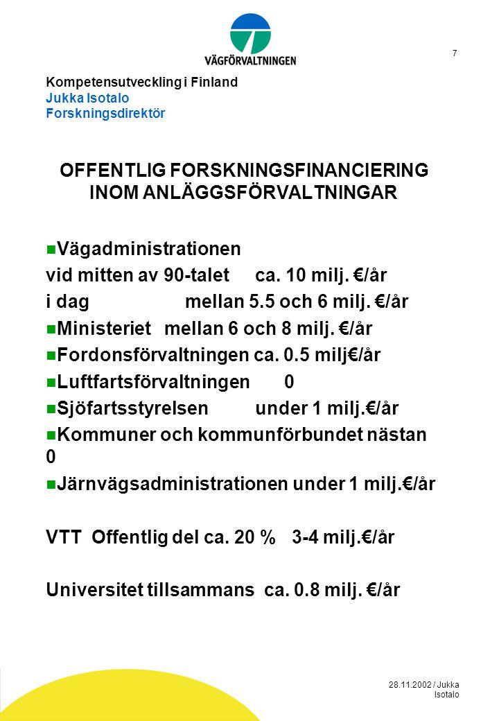 28.11.2002 / Jukka Isotalo 7 Kompetensutveckling i Finland Jukka Isotalo Forskningsdirektör OFFENTLIG FORSKNINGSFINANCIERING INOM ANLÄGGSFÖRVALTNINGAR