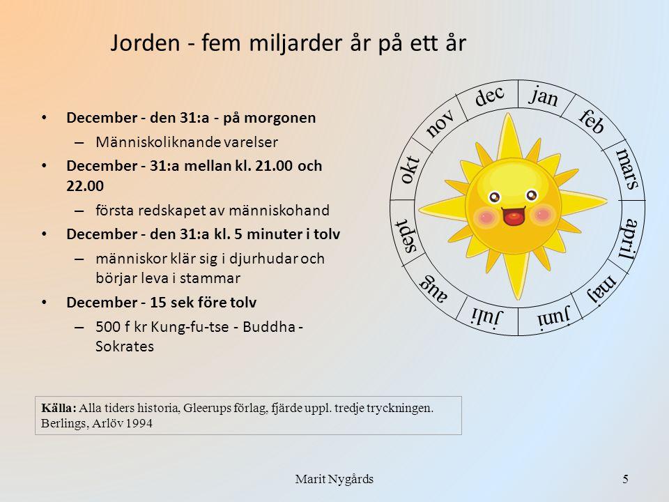 • December - den 31:a - på morgonen – Människoliknande varelser • December - 31:a mellan kl. 21.00 och 22.00 – första redskapet av människohand • Dece
