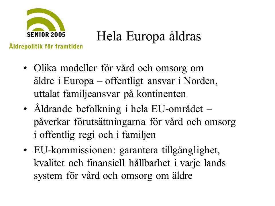 Hela Europa åldras •Olika modeller för vård och omsorg om äldre i Europa – offentligt ansvar i Norden, uttalat familjeansvar på kontinenten •Åldrande