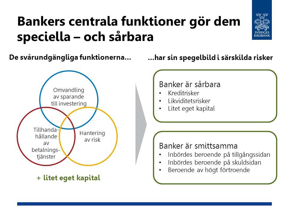 Banker är inte vanliga företag Systemviktighet Särskild reglering Egenskaper Konsekvens Policyrespons Sårbarhet Smittsamhet Svårt med vanlig konkurs Särskild tillsyn Behov av särskild obeståndsprocess