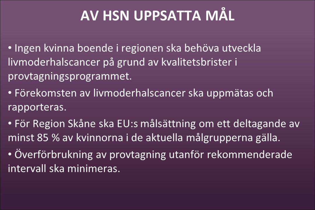 AV HSN UPPSATTA MÅL • Ingen kvinna boende i regionen ska behöva utveckla livmoderhalscancer på grund av kvalitetsbrister i provtagningsprogrammet. • F