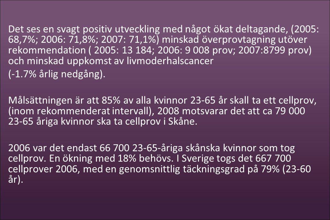 Det ses en svagt positiv utveckling med något ökat deltagande, (2005: 68,7%; 2006: 71,8%; 2007: 71,1%) minskad överprovtagning utöver rekommendation (