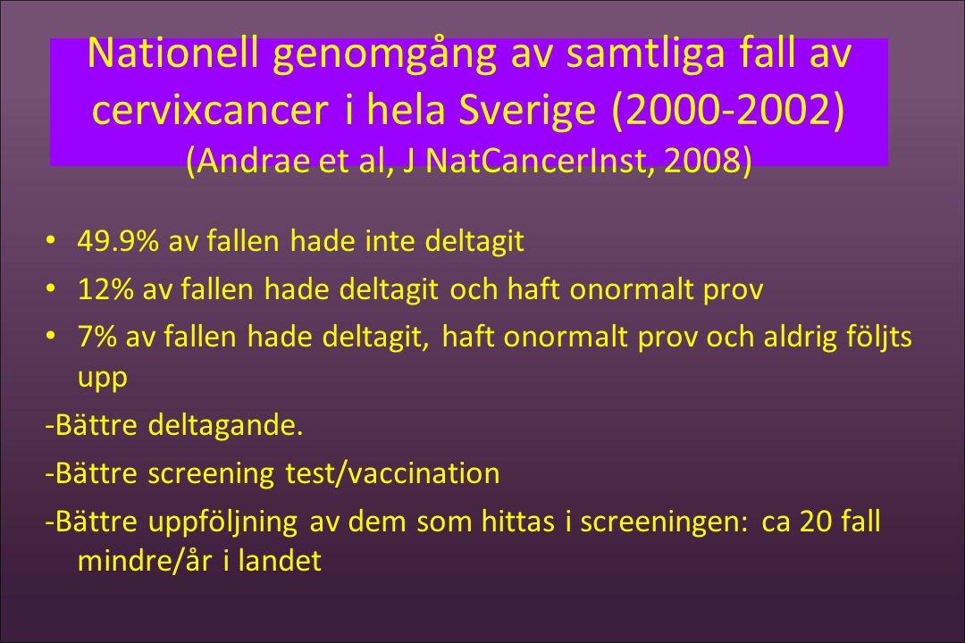 Nationell genomgång av samtliga fall av cervixcancer i hela Sverige (2000-2002) (Andrae et al, J NatCancerInst, 2008) • 49.9% av fallen hade inte delt