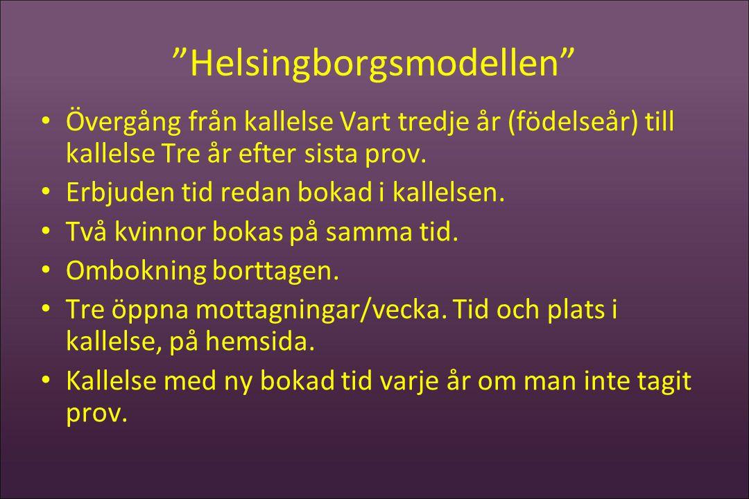 """""""Helsingborgsmodellen"""" • Övergång från kallelse Vart tredje år (födelseår) till kallelse Tre år efter sista prov. • Erbjuden tid redan bokad i kallels"""