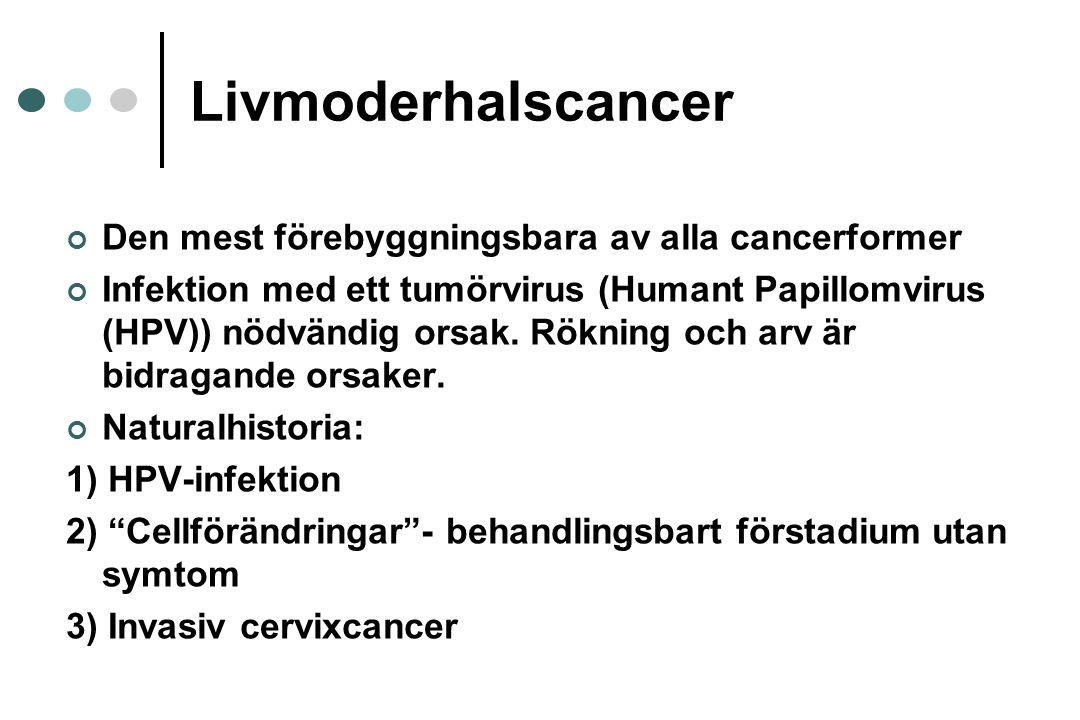 Livmoderhalscancer Den mest förebyggningsbara av alla cancerformer Infektion med ett tumörvirus (Humant Papillomvirus (HPV)) nödvändig orsak. Rökning
