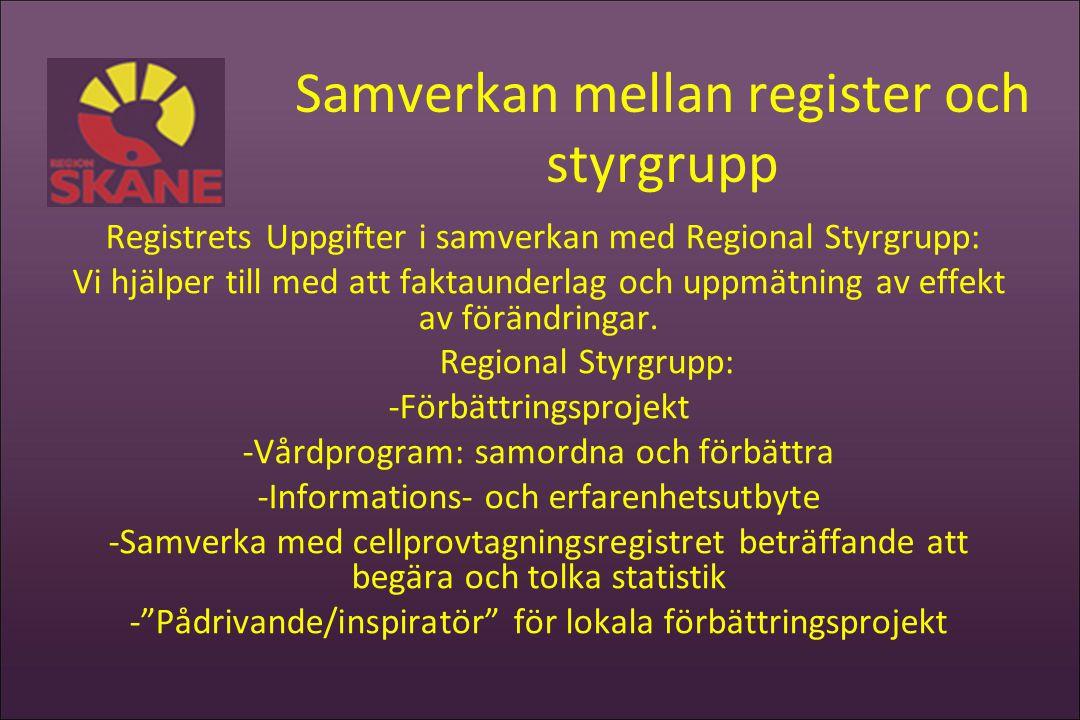 Samverkan mellan register och styrgrupp Registrets Uppgifter i samverkan med Regional Styrgrupp: Vi hjälper till med att faktaunderlag och uppmätning