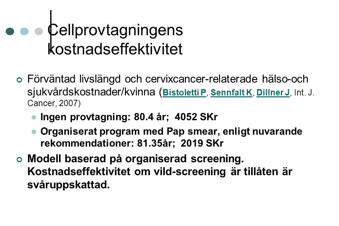 Cellprovtagningens kostnadseffektivitet Förväntad livslängd och cervixcancer-relaterade hälso-och sjukvårdskostnader/kvinna ( Bistoletti P, Sennfalt K