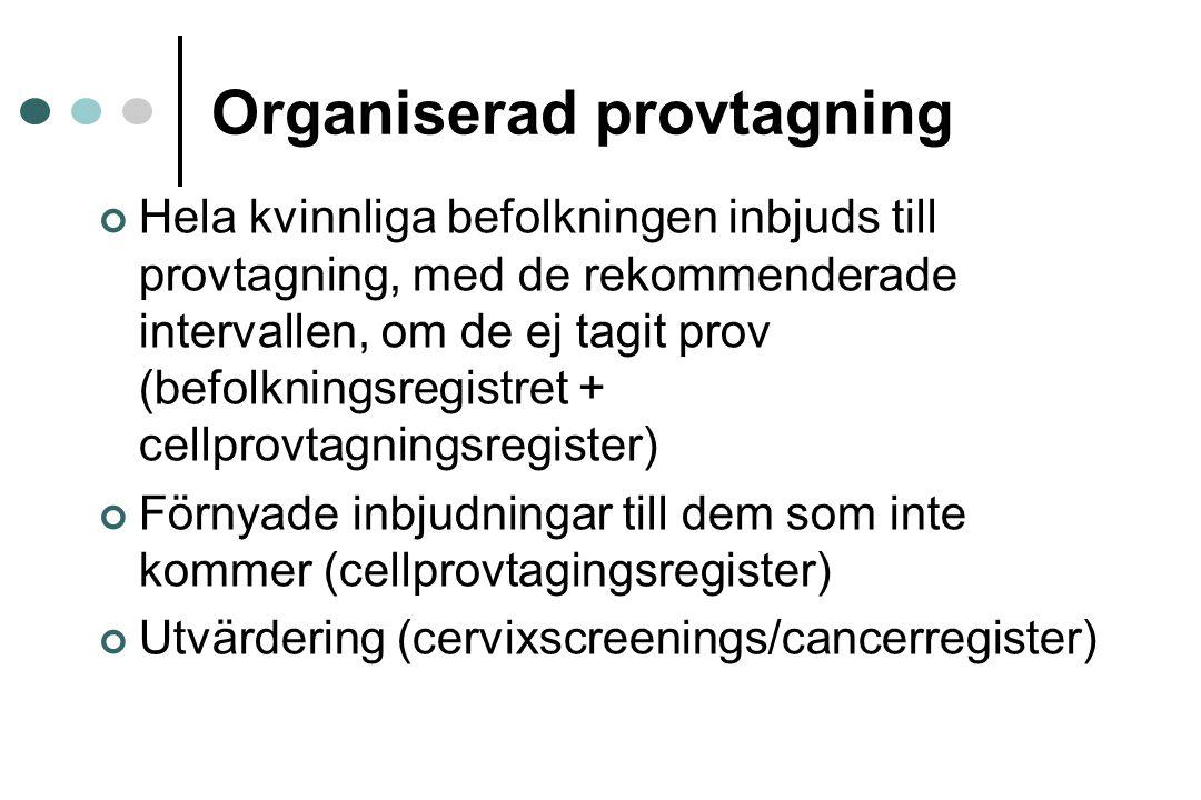 Organiserad provtagning Hela kvinnliga befolkningen inbjuds till provtagning, med de rekommenderade intervallen, om de ej tagit prov (befolkningsregis