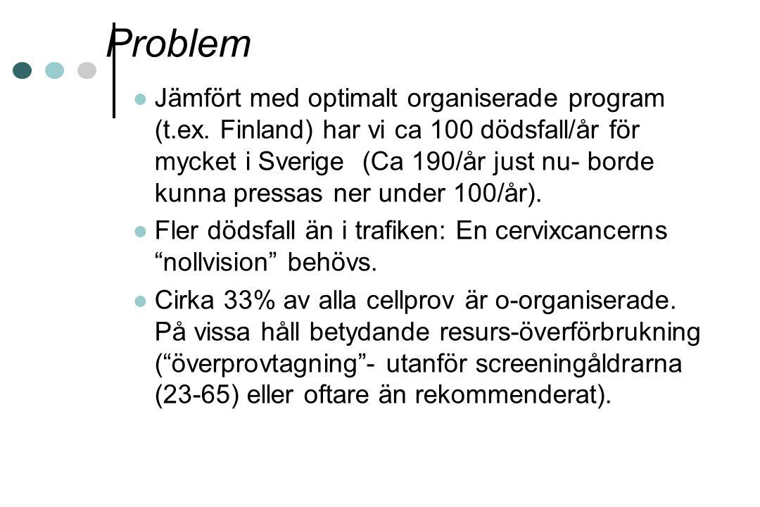 Problem  Jämfört med optimalt organiserade program (t.ex. Finland) har vi ca 100 dödsfall/år för mycket i Sverige (Ca 190/år just nu- borde kunna pre