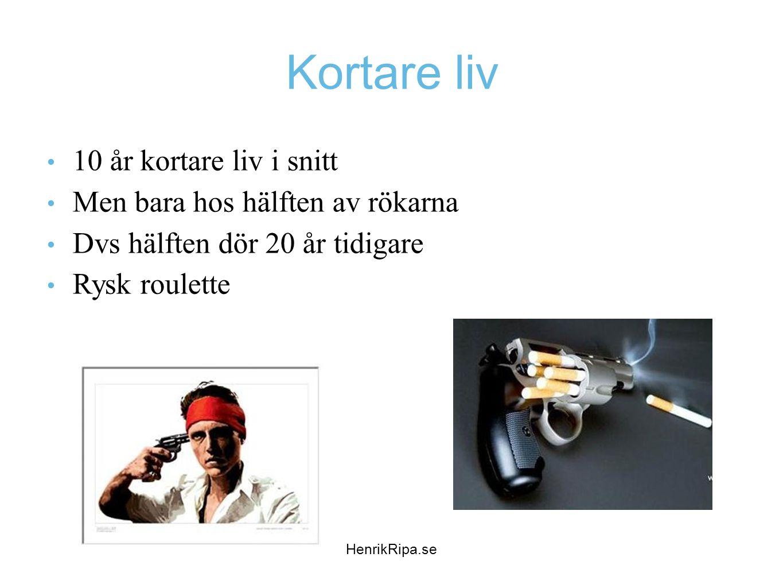 Kortare liv • 10 år kortare liv i snitt • Men bara hos hälften av rökarna • Dvs hälften dör 20 år tidigare • Rysk roulette HenrikRipa.se