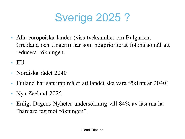 Sverige 2025 ? • Alla europeiska länder (viss tveksamhet om Bulgarien, Grekland och Ungern) har som högprioriterat folkhälsomål att reducera rökningen