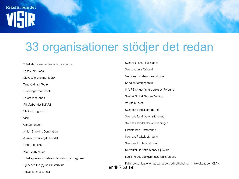 HenrikRipa.se 33 organisationer stödjer det redan Tobaksfakta – oberoende tankesmedja Läkare mot Tobak Sjuksköterskor mot Tobak Tandvård mot Tobak Psy
