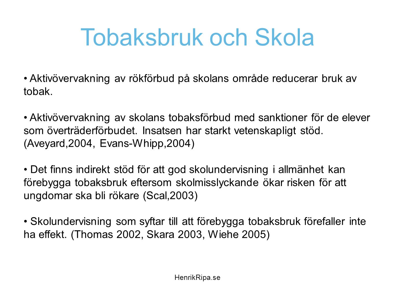 Tobaksbruk och Skola • Aktivövervakning av rökförbud på skolans område reducerar bruk av tobak. • Aktivövervakning av skolans tobaksförbud med sanktio
