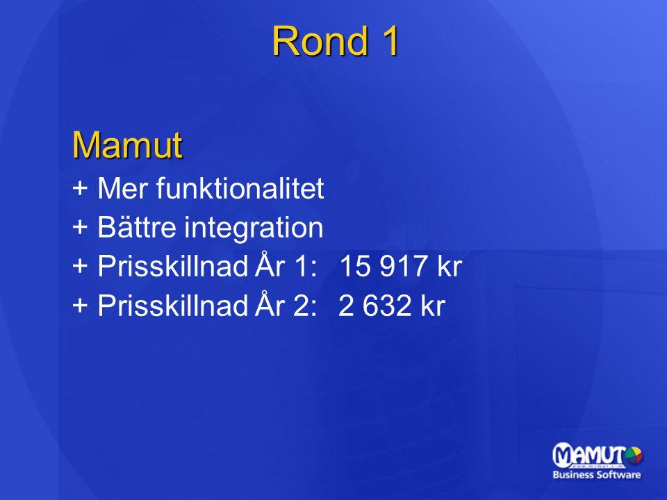 Rond 1 Mamut + Mer funktionalitet + Bättre integration + Prisskillnad År 1: 15 917 kr + Prisskillnad År 2: 2 632 kr