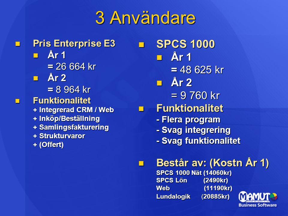 3 Användare  Pris Enterprise E3  År 1 = 26 664 kr  År 2 = 8 964 kr  Funktionalitet + Integrerad CRM / Web + Inköp/Beställning + Samlingsfakturering + Strukturvaror + (Offert)  SPCS 1000  År 1 = 48 625 kr  År 2 = 9 760 kr  Funktionalitet - Flera program - Svag integrering - Svag funktionalitet  Består av: (Kostn År 1) SPCS 1000 Nät (14060kr) SPCS Lön (2490kr) Web (11190kr) Lundalogik (20885kr)