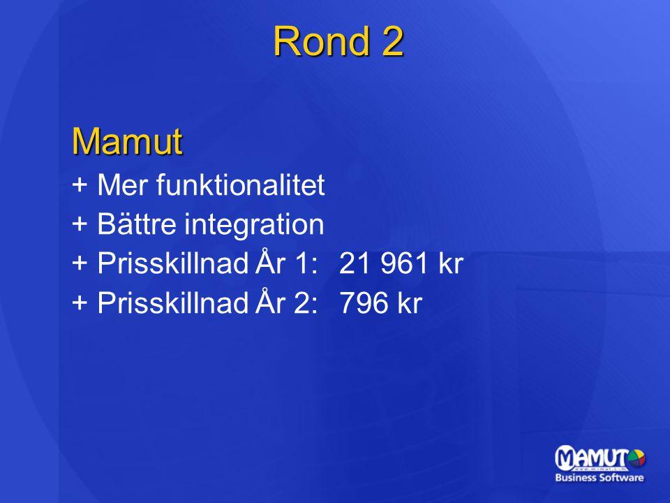 Rond 2 Mamut + Mer funktionalitet + Bättre integration + Prisskillnad År 1: 21 961 kr + Prisskillnad År 2: 796 kr