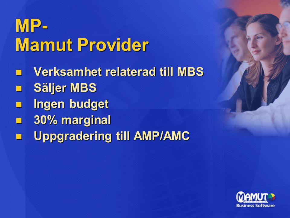 MP- Mamut Provider  Verksamhet relaterad till MBS  Säljer MBS  Ingen budget  30% marginal  Uppgradering till AMP/AMC