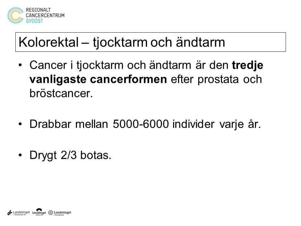 Multidisciplinär konferens prostatacancer Prostatacancer, högrisk, utan skelettmetastaser, över 5 års förväntad kvarvarande livstid Prioriterat högt (3:a)