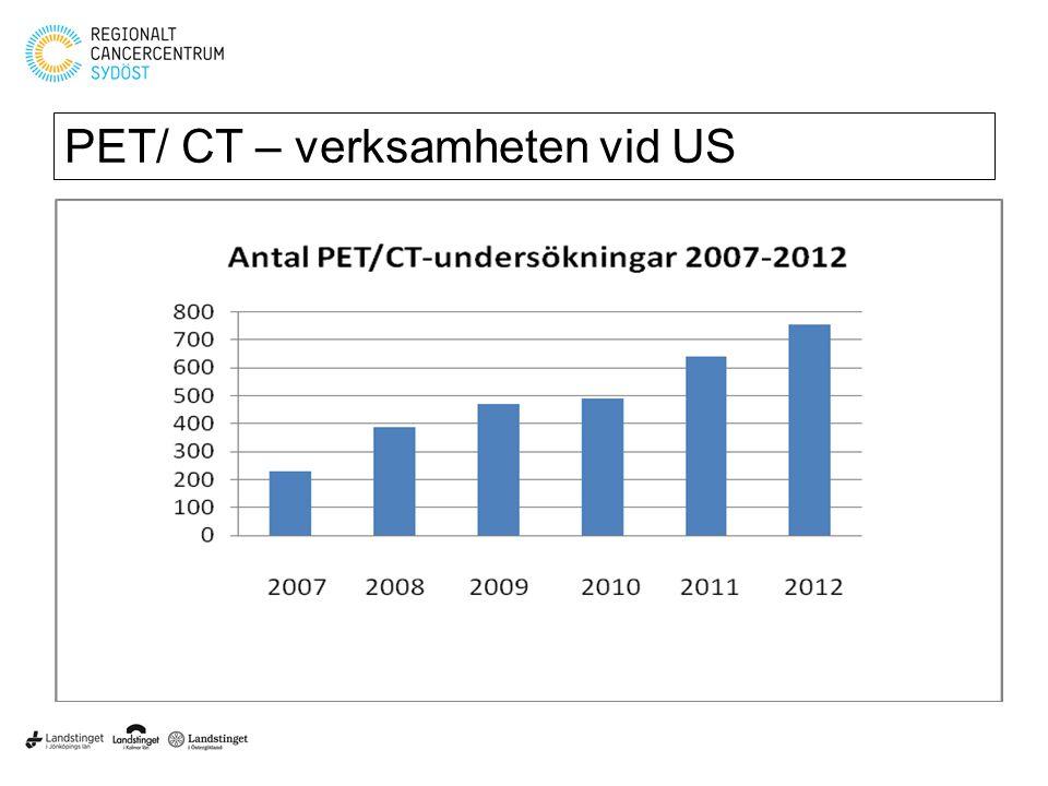 Kostnader för Zytiga efter cellgiftsbehandling •270 dör i regionen per år, 60 % skulle får cellgiftsbehandling •160 stycken skulle ha kvalificerat sig för Zytiga.