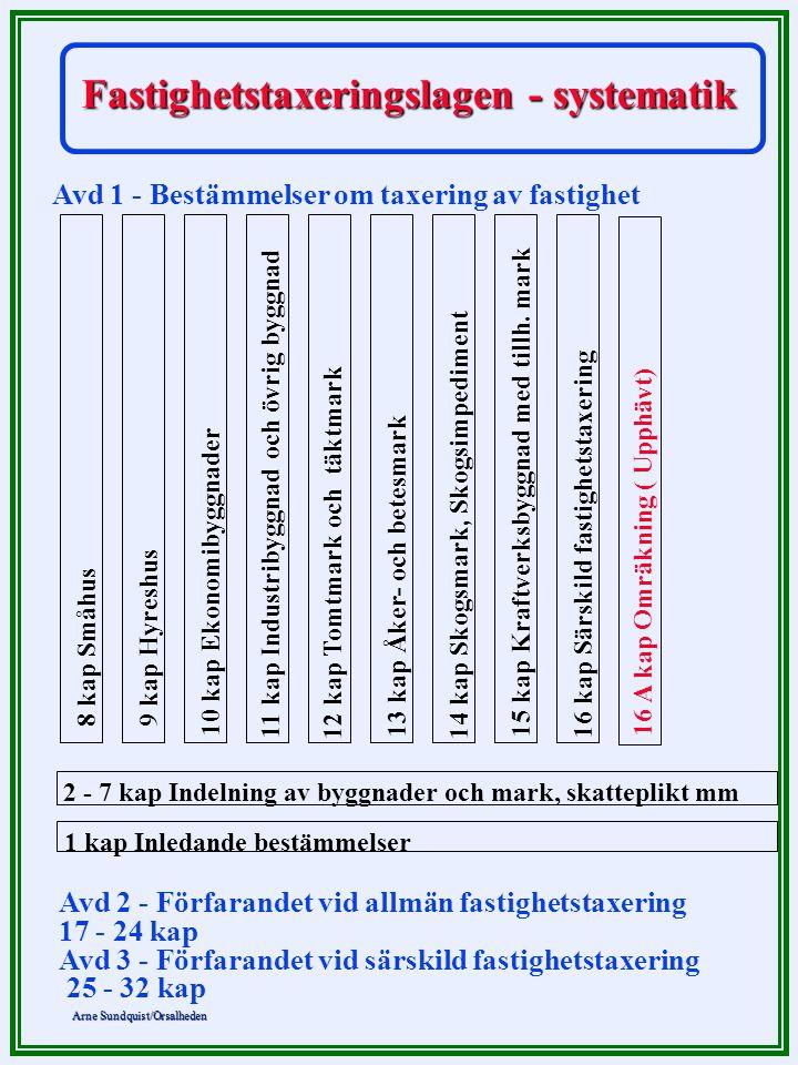 Arne Sundquist/Orsalheden 8 kap Småhus 9 kap Hyreshus 10 kap Ekonomibyggnader 11 kap Industribyggnad och övrig byggnad 12 kap Tomtmark och täktmark 13