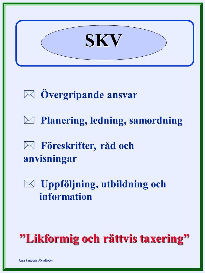Arne Sundquist/Orsalheden SKV * Övergripande ansvar * Planering, ledning, samordning * Föreskrifter, råd och anvisningar * Uppföljning, utbildning och