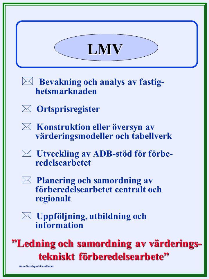 Arne Sundquist/Orsalheden LMV * Bevakning och analys av fastig- hetsmarknaden * Ortsprisregister * Konstruktion eller översyn av värderingsmodeller oc