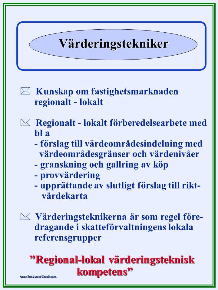 Arne Sundquist/Orsalheden Värderingstekniker * Kunskap om fastighetsmarknaden regionalt - lokalt * Regionalt - lokalt förberedelsearbete med bl a - fö
