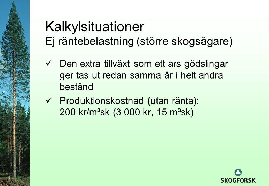 Kalkylsituationer Ej räntebelastning (större skogsägare)  Den extra tillväxt som ett års gödslingar ger tas ut redan samma år i helt andra bestånd  Produktionskostnad (utan ränta): 200 kr/m³sk (3 000 kr, 15 m³sk)