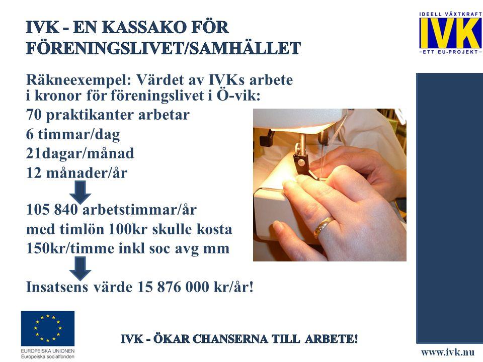Räkneexempel: Värdet av IVKs arbete i kronor för föreningslivet i Ö-vik: 70 praktikanter arbetar 6 timmar/dag 21dagar/månad 12 månader/år 105 840 arbe
