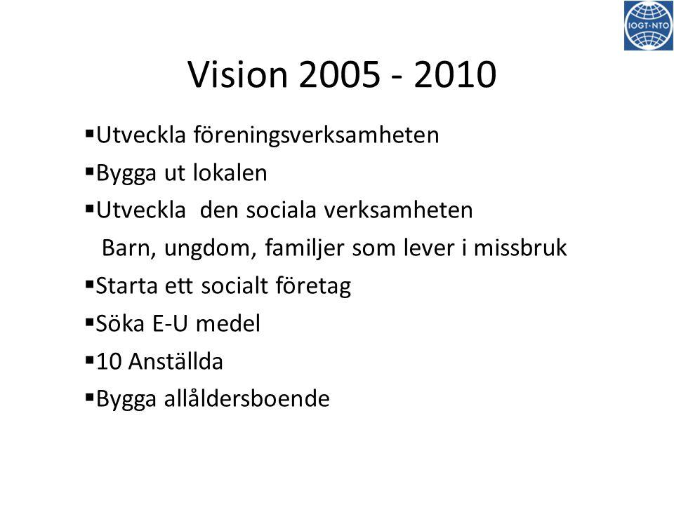 Vision 2005 - 2010  Utveckla föreningsverksamheten  Bygga ut lokalen  Utveckla den sociala verksamheten Barn, ungdom, familjer som lever i missbruk