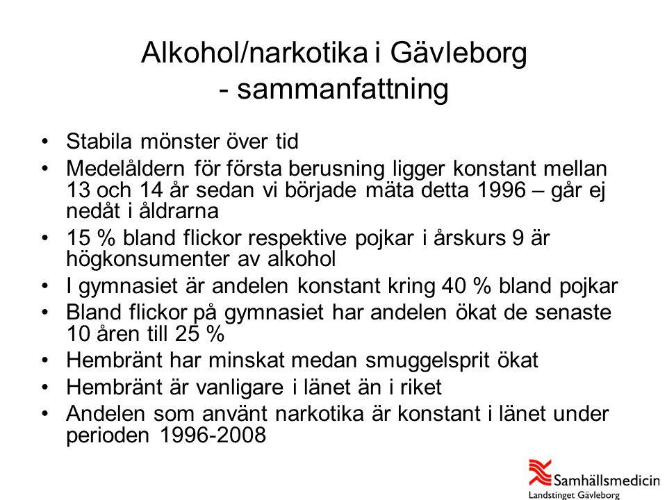 Alkohol/narkotika i Gävleborg - sammanfattning •Stabila mönster över tid •Medelåldern för första berusning ligger konstant mellan 13 och 14 år sedan v