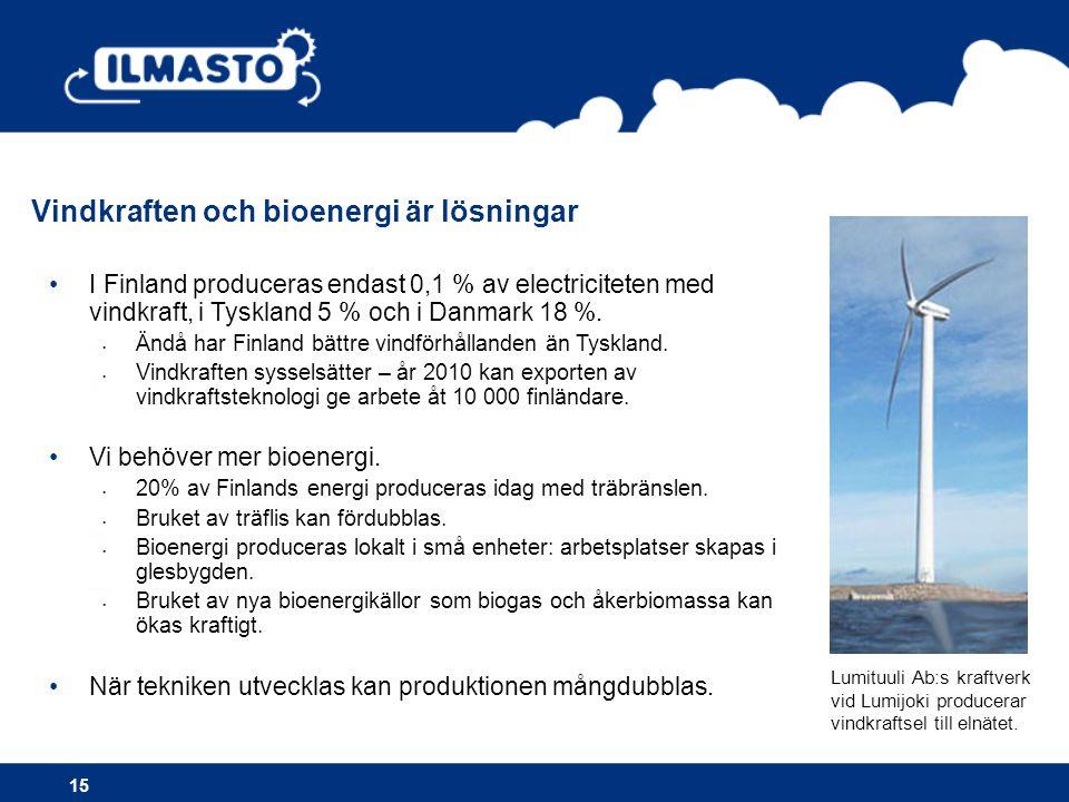 Vindkraften och bioenergi är lösningar 15 •I Finland produceras endast 0,1 % av electriciteten med vindkraft, i Tyskland 5 % och i Danmark 18 %. • Änd