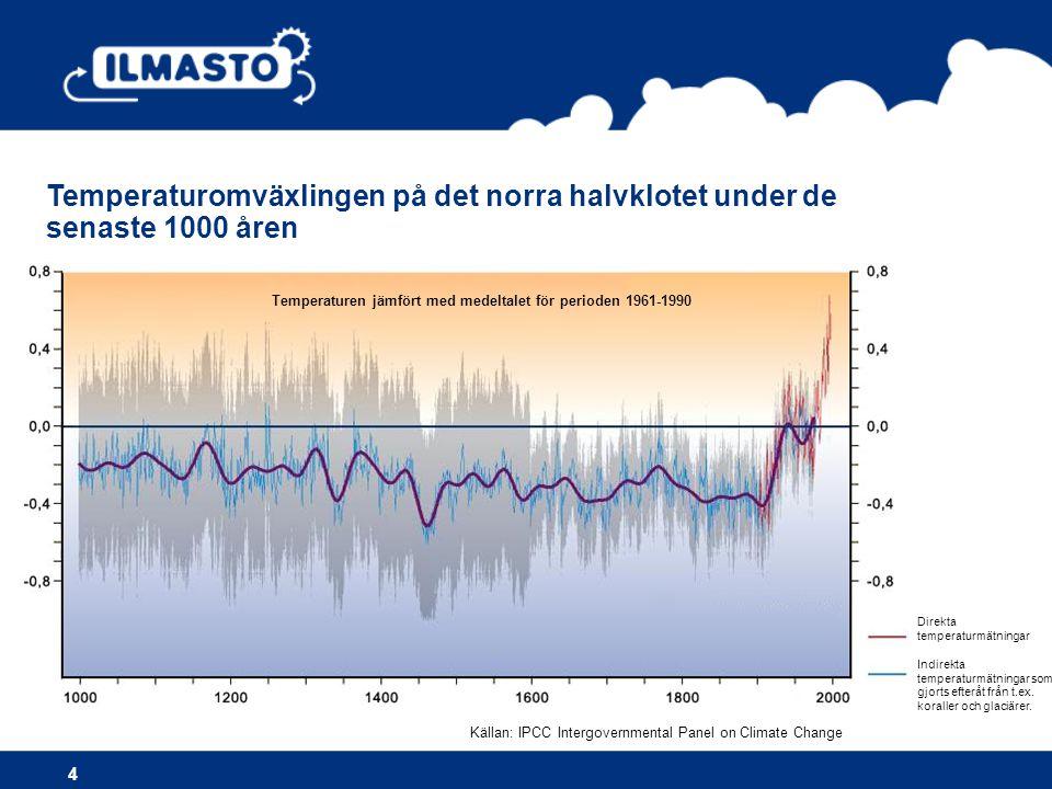 Vindkraften och bioenergi är lösningar 15 •I Finland produceras endast 0,1 % av electriciteten med vindkraft, i Tyskland 5 % och i Danmark 18 %.