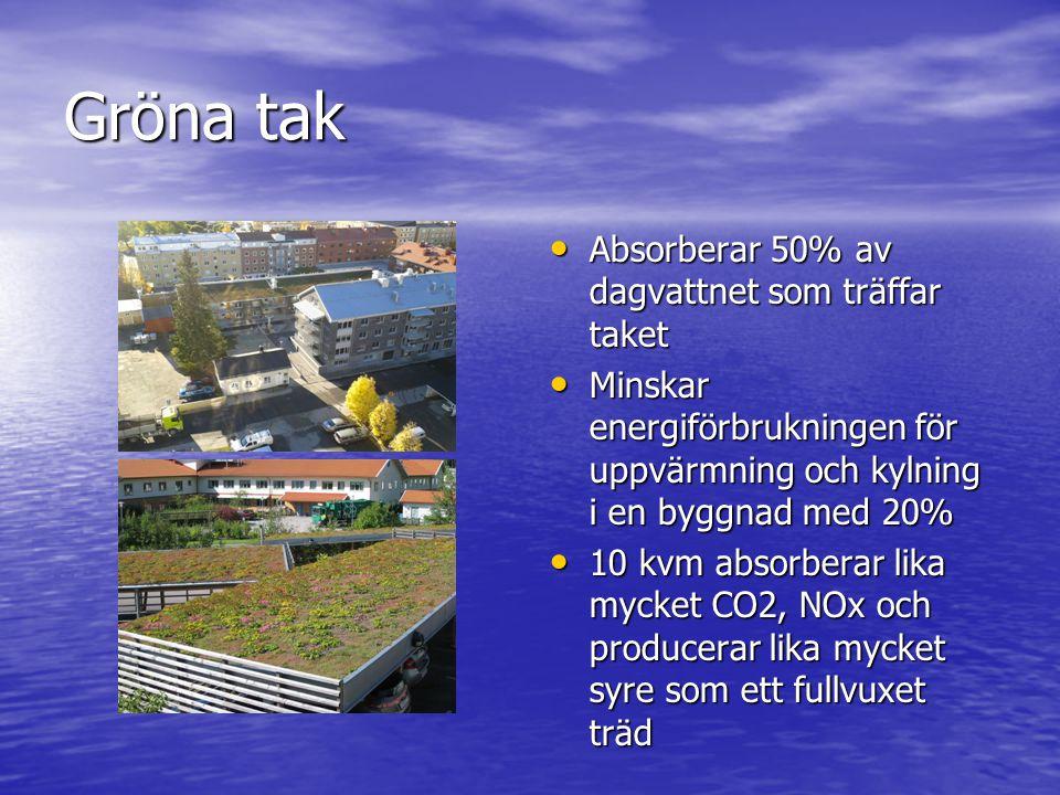 Gröna tak • Absorberar 50% av dagvattnet som träffar taket • Minskar energiförbrukningen för uppvärmning och kylning i en byggnad med 20% • 10 kvm abs