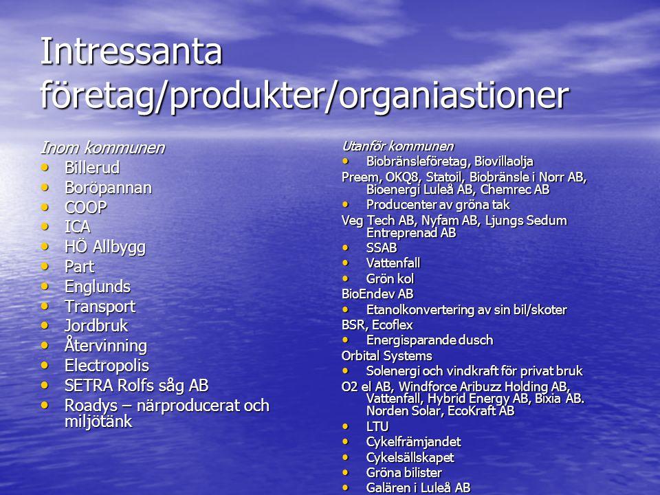 Intressanta företag/produkter/organiastioner Inom kommunen • Billerud • Boröpannan • COOP • ICA • HÖ Allbygg • Part • Englunds • Transport • Jordbruk