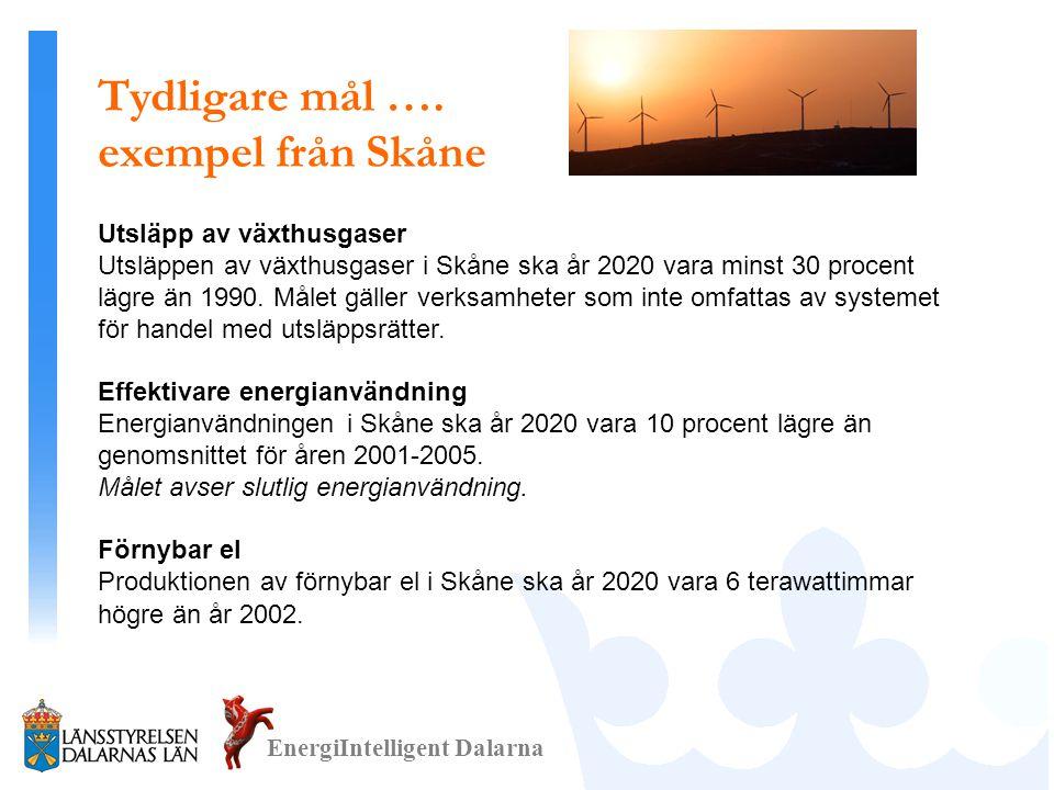 EnergiIntelligent Dalarna Utsläpp av växthusgaser Utsläppen av växthusgaser i Skåne ska år 2020 vara minst 30 procent lägre än 1990. Målet gäller verk