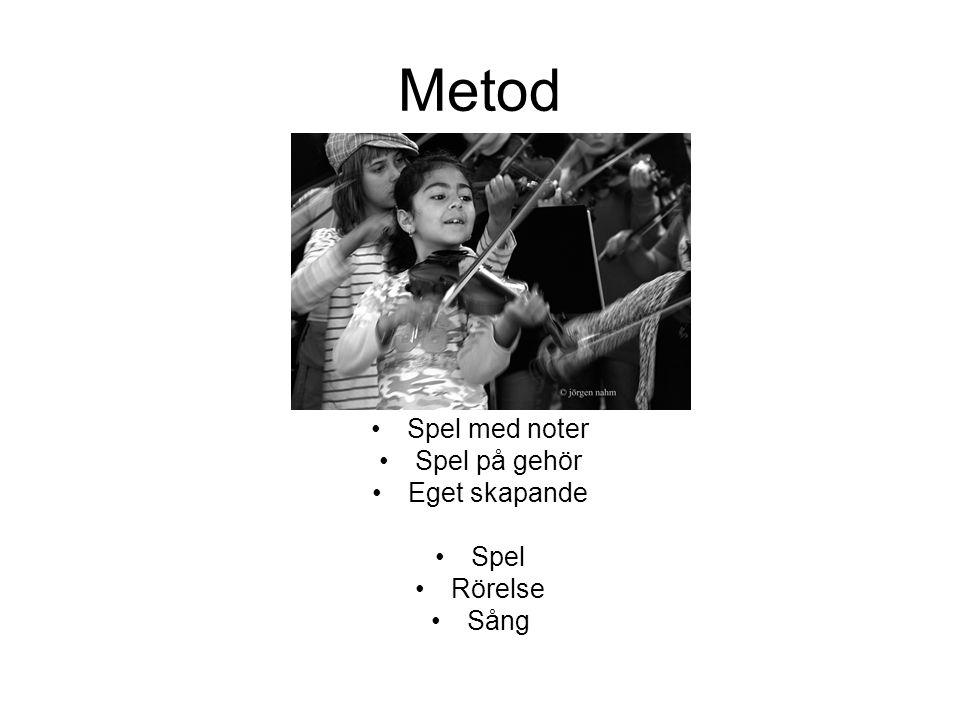 Metod •Spel med noter •Spel på gehör •Eget skapande •Spel •Rörelse •Sång
