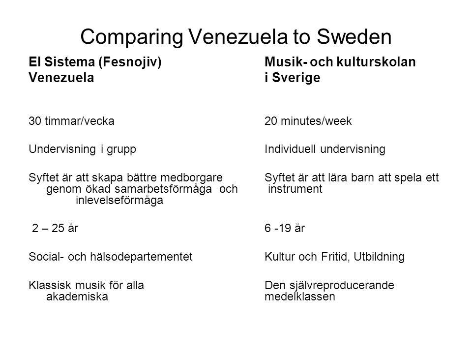 Comparing Venezuela to Sweden El Sistema (Fesnojiv) Musik- och kulturskolan Venezuela i Sverige 30 timmar/vecka20 minutes/week Undervisning i grupp In