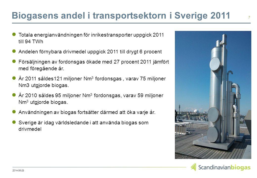 Biogasens andel i transportsektorn i Sverige 2011 ● Totala energianvändningen för inrikestransporter uppgick 2011 till 94 TWh ● Andelen förnybara drivmedel uppgick 2011 till drygt 6 procent ● Försäljningen av fordonsgas ökade med 27 procent 2011 jämfört med föregående år.