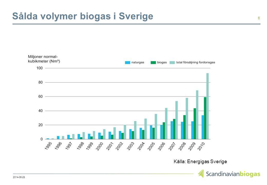 Sveriges kommuner fortsätter att driva marknaden ● Idag använder drygt 30 städer biogas som drivmedel inom kollektivtrafiken ● 22 procent av de bussar som nyregistrerades under 2010 var gasdrivna.