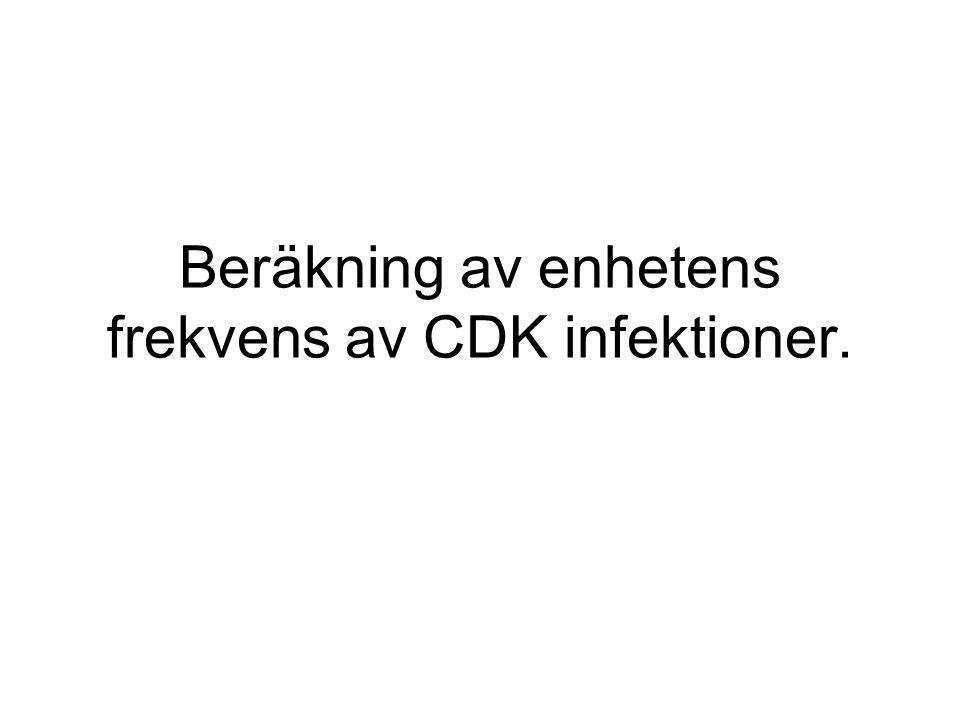 Varför är det viktigt att veta hur mycket CDK infektioner enheten har?