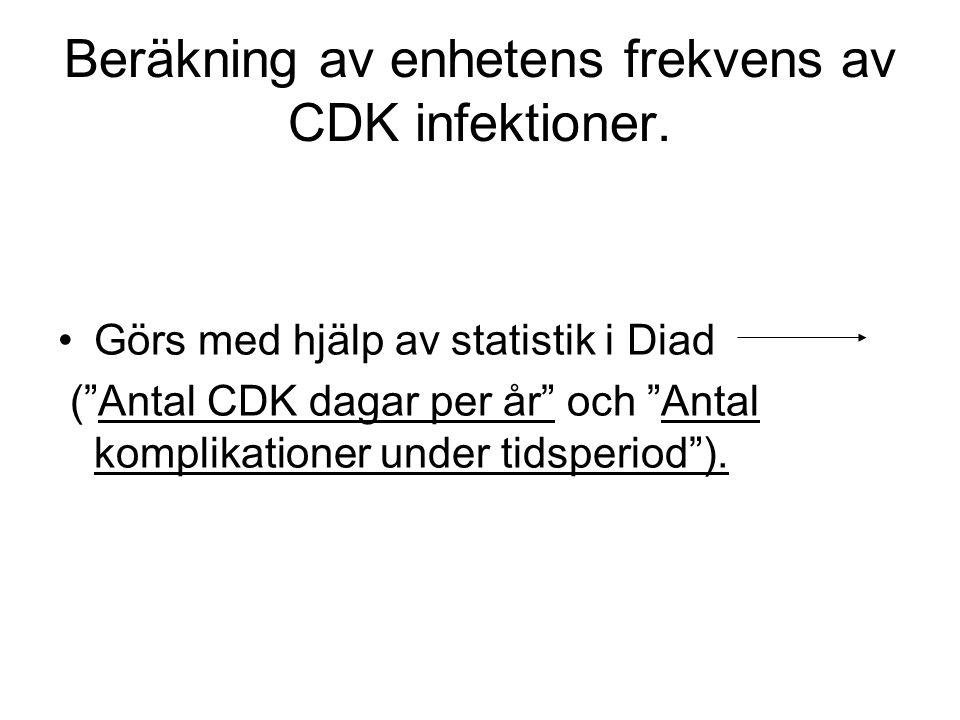 """Beräkning av enhetens frekvens av CDK infektioner. •Görs med hjälp av statistik i Diad (""""Antal CDK dagar per år"""" och """"Antal komplikationer under tidsp"""