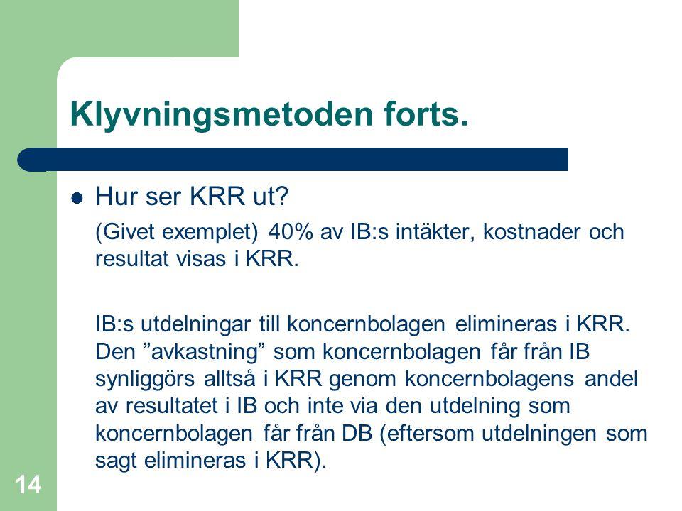 Fredrik Hartwig 2008-02-19 14 Klyvningsmetoden forts.  Hur ser KRR ut? (Givet exemplet) 40% av IB:s intäkter, kostnader och resultat visas i KRR. IB: