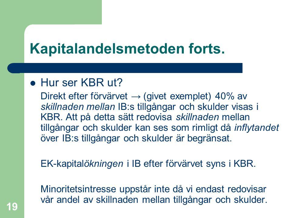 Fredrik Hartwig 2008-02-19 19 Kapitalandelsmetoden forts.  Hur ser KBR ut? Direkt efter förvärvet → (givet exemplet) 40% av skillnaden mellan IB:s ti